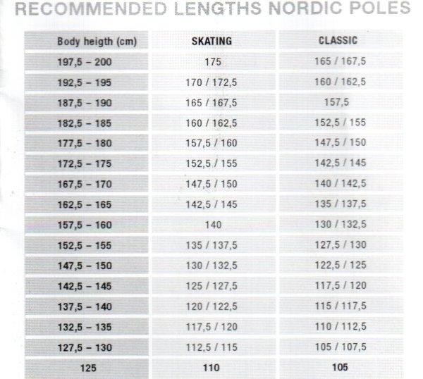 comment trouver la taille de ski